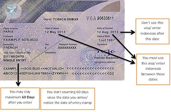 Sosial-Bidaya-Visa-Indonesia
